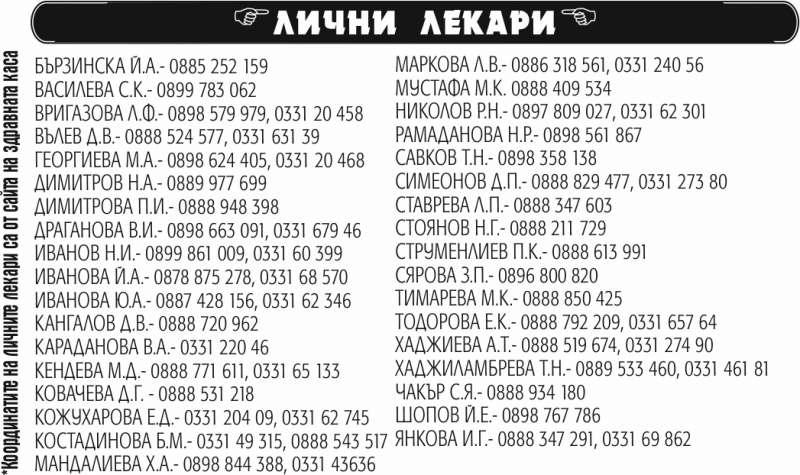 Лични лекари Асеновград